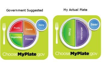 which one is your plate?